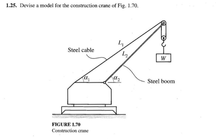 Devise A Model For The Construction Crane Of Fig 170 1 Steel