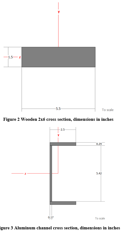 Solved 55 To Scale Figure 2 Wooden 2x6 Cross Section Di