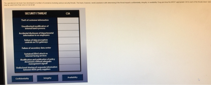 Solved: SECURITY THREAT CIA Theft Ef Customer Information