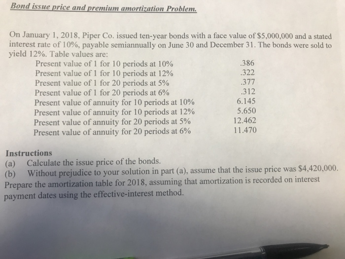 solved  bond issue price and premium amortization problem