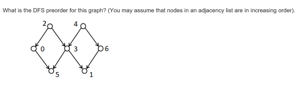 What is the DFS preorder for this graph? (You may assume that nodes in an adjacency list are in increasing order). 2 4 0 6 5 1