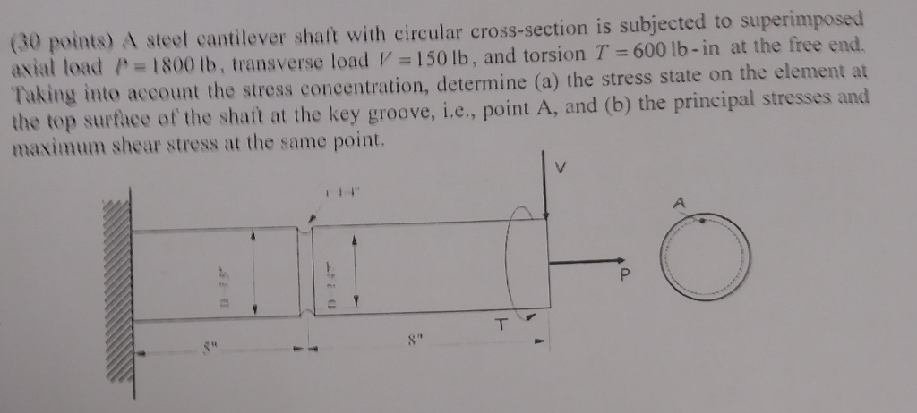 (30 points) A steel cantilever shaft with circular cross-section is subjected to superimposed axial load /-1800 lb. transverse load 1-150 lb, and torsion T = 600 lb-in at the free end. Taking into account the stress concentration, determine (a) the stress state on the element at the top surface of the shat at the key groove, i.e., point A, and (b) the principal stresses and maximum shear stress at the same point. ㄒ S