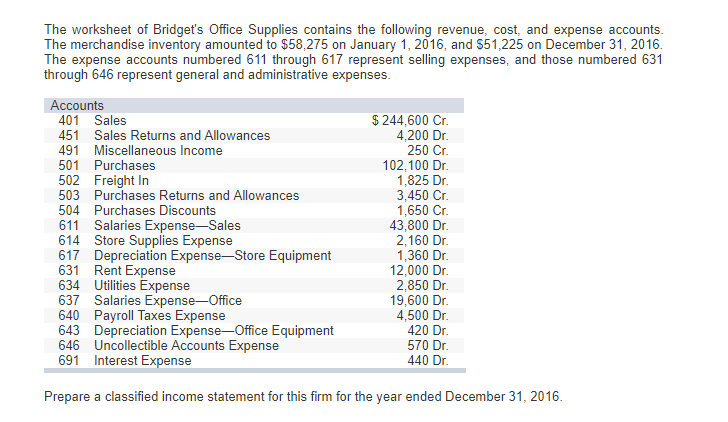 Question The Worksheet Of Bridget S Office Supplies Contains Following Revenue Cost And Expense Acco