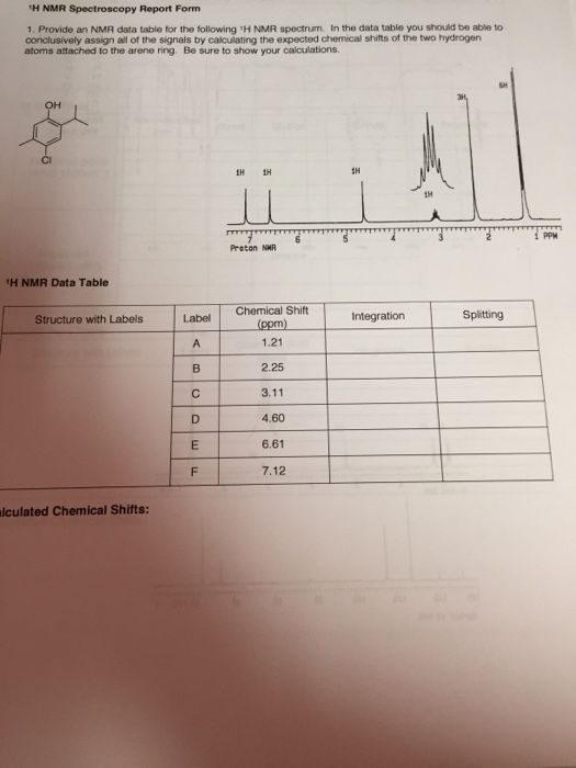 Solved H Nmr Spectroscopy Report Form 1 Provide An Nmr D