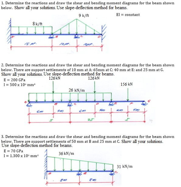 Pleasant Solved 1 Determine The Reactions And Draw The Shear And Wiring Digital Resources Ntnesshebarightsorg