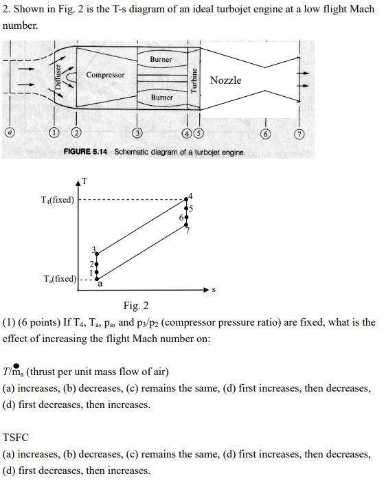Air T S Diagram | Repair Manual