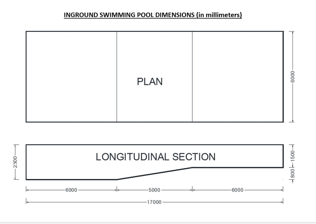 INGROUND SWIMMING POOL DESIGN Given The Following ... | Chegg.com