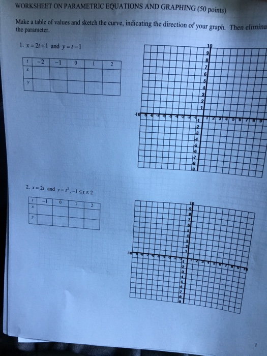 Using a Table of Values to Graph Equations furthermore Graphing A Linear Equation Worksheets further Ex 2  Graph a Linear Equation Containing Fractions Using a Table of also Input Output Math Worksheets And Function Tables Answers Of Graphs further Alge 2 Worksheets    plex Numbers Worksheets moreover Quadratic Graph Tables  1  Worksheet   Elace as well Graphing Linear Equations Using A Table Of Values Worksheet Writing moreover Mrs  Hester's Clroom   8th Grade Math  Units 3 and 4 as well Alge 1 Worksheets   Linear Equations Worksheets together with Solved  Points  WORKSHEET ON PARAMETRIC EQUATIONS AND GRAP additionally Quadratic Graph Tables  2  Worksheet   Elace furthermore Patterns   Function Machine Worksheets   Free    monCoreSheets furthermore  also  in addition Graphing Linear Functions using Tables   YouTube furthermore Bar Graph Printable Worksheets Interpreting Graphs And Tables. on graphing table of values worksheet
