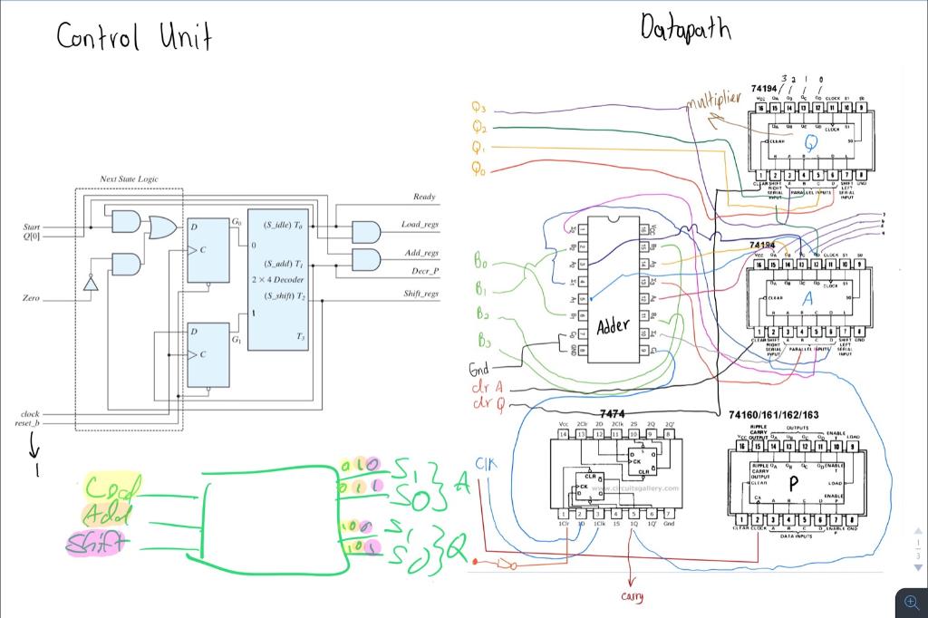 Binary Multiplier - 4 Bit Circuit Design I Am Tryi ... on