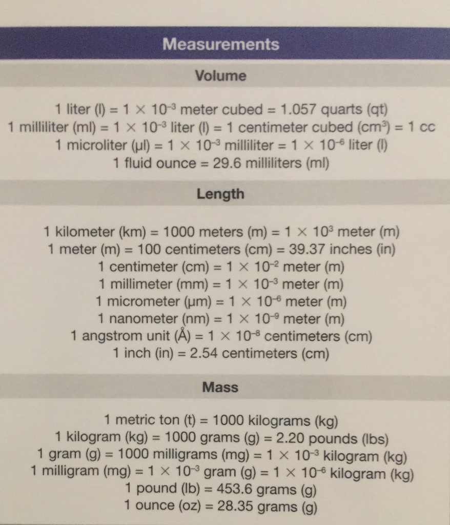 Measurements Volume  X 103 Meter Cubed 1 057 Quarts Qt