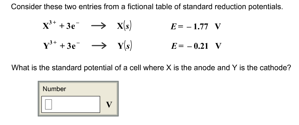 Solved Consider These Two Entries From A Fictional Table