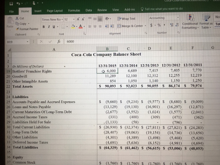 Solved: Looking At This Balance Sheet, What Would Be The N ...