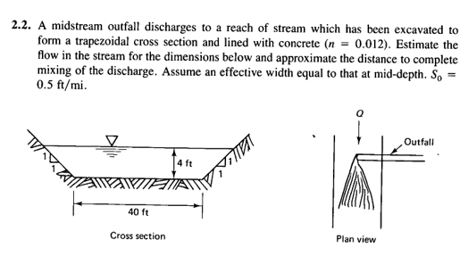 A Midstream Outfall Discharges To Reach Of Stream Which Has Been Excavated