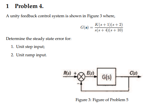 Solved: 1 Problem 4  A Unity Feedback Control System Is Sh
