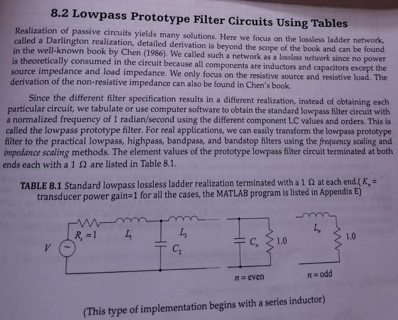 Solved: Analog Signal Processing And Filter Design Please ...