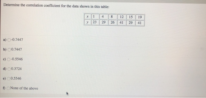 Solved: Determine The Correlation Coefficient For The Data ...
