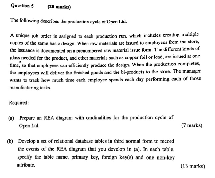 Solved question 5 20 marks the following describes the question 5 20 marks the following describes the production cycle of open ltd ccuart Choice Image