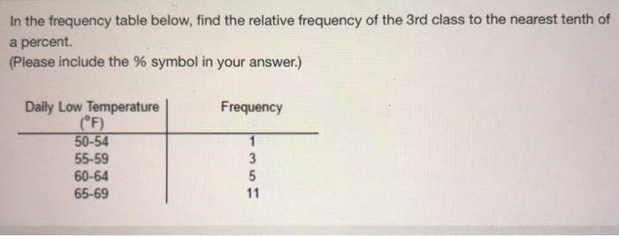 how to find relative frequency percent