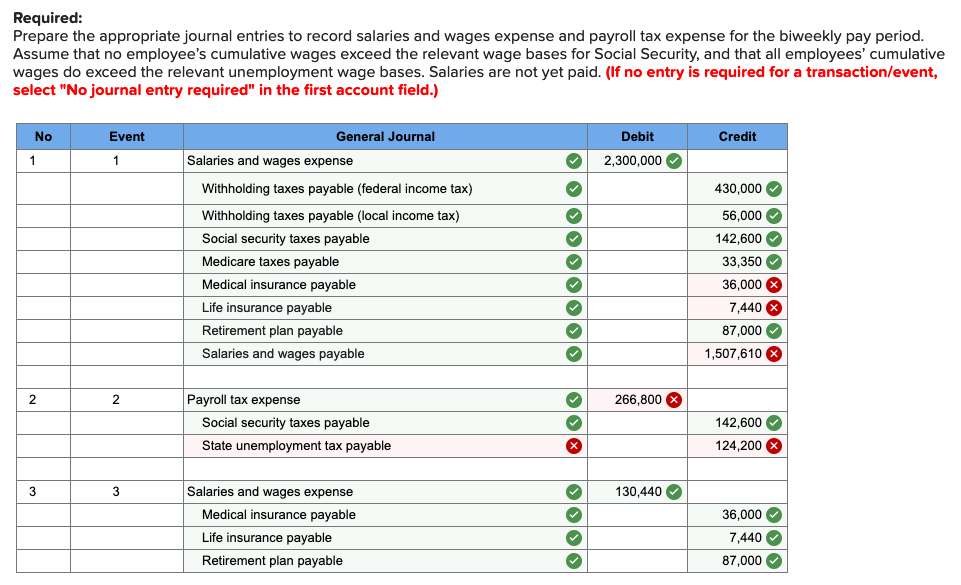Solved Problem 13 13 Payroll Related Liabilities Appendi
