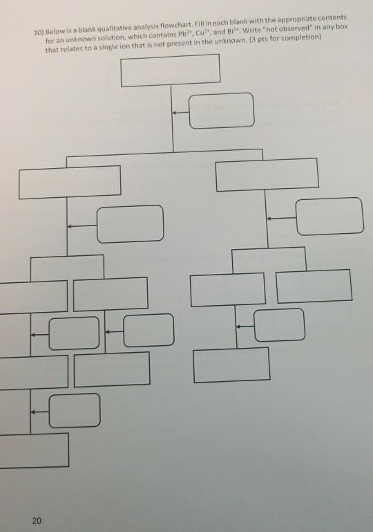 Solved 10 Below Is A Blank Qualitative Analysis Flowchar