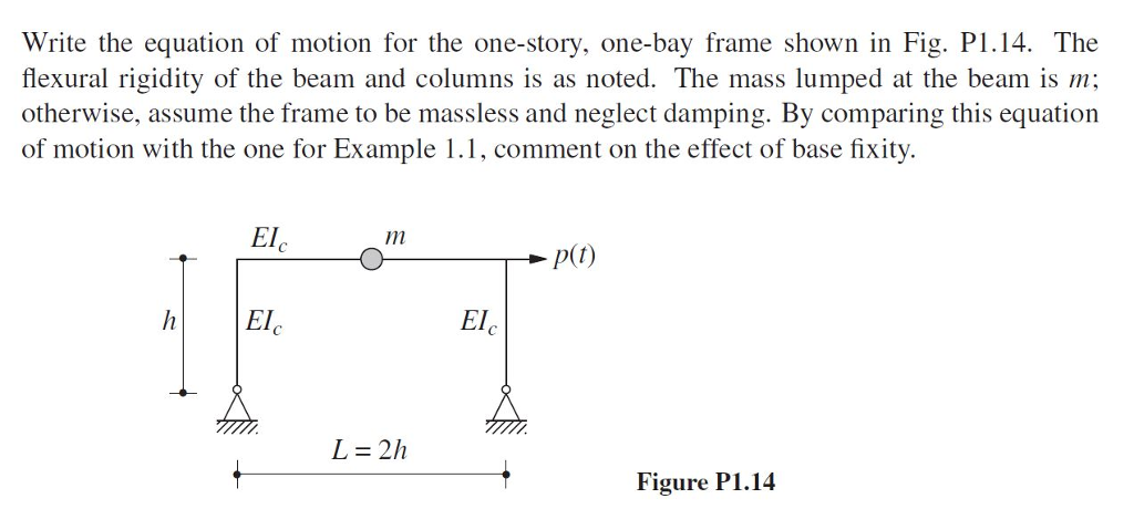 Solved: Write The Equation Of Motion For The One-story, On ...