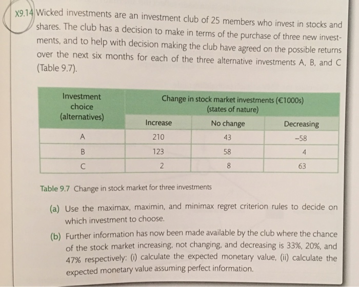 solved wicked investments are an investment club of 25 me