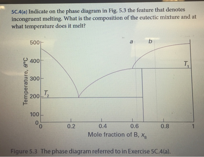 Solved 5c4a Indicate On The Phase Diagram In Fig 53