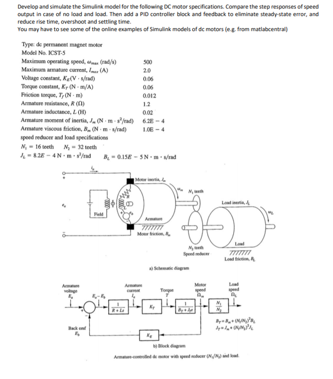 block diagram reducer develop and simulate the simulink model for the fo chegg com block diagram reduction problems develop and simulate the simulink model