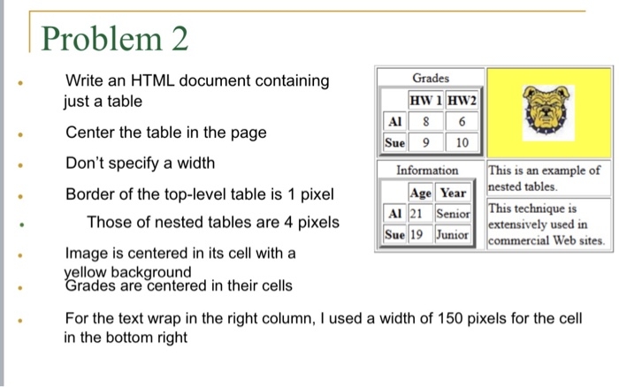 Solved I Am Currently Am Working On A Html Assignment But