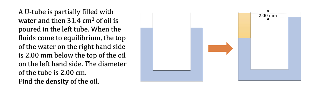d2a47c04ab0 A U-tube is partially filled with water and then 31.4 cm3 of oil is