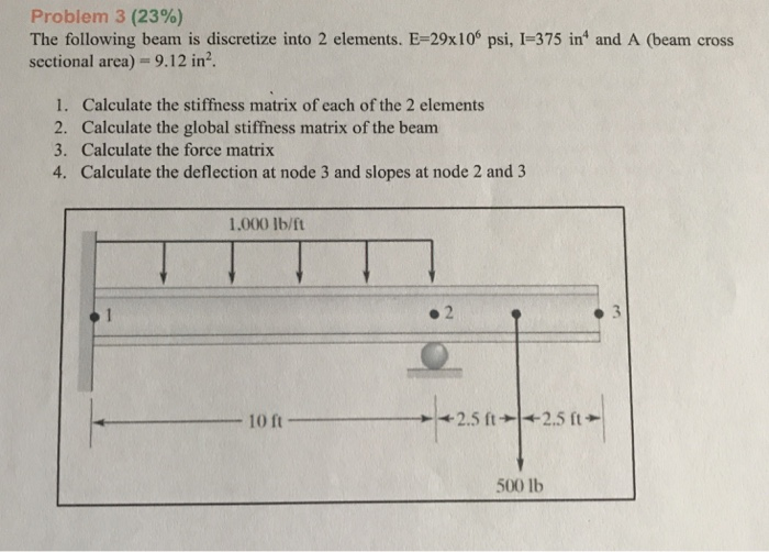 Solved: Problem 3 (23%) The Following Beam Is Discretize I
