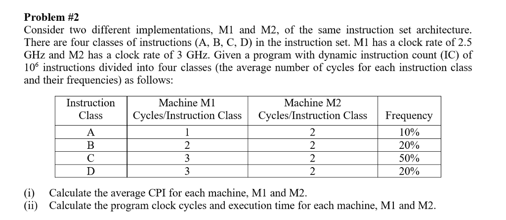 Solved Problem 2 Consider Two Different Implementations