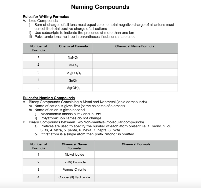 Naming Compunds Makar Bwong Co