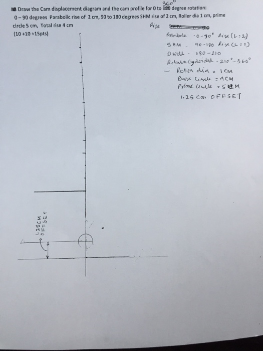 Solved Draw The Cam Displacement Diagram And The Cam Prof