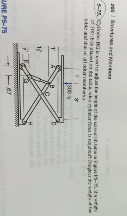 Solved: 205 I Structures And Members Cylinder BG Is Used T