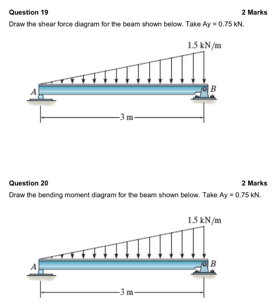 Solved 2 Marks Question 19 Draw The Shear Force Diagram F Bending And Diagrams For Beam Shown Below Take
