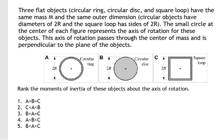 Solved: Three Flat Objects (circular Ring, Circular Disc