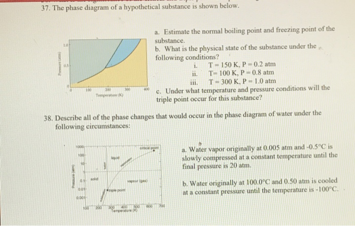 Solved  37  The Phase Diagram Of A Hypothetical Substance