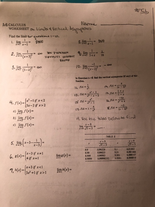 Solved: Ab Calculus Worksheet On Limits And Vertical Asymp ...