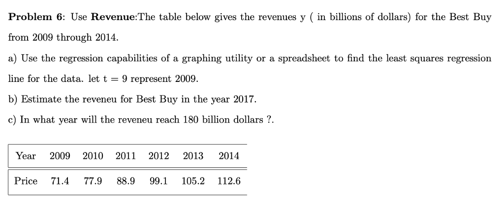 Problem 6: Use Revenue:The table below gives the revenues y ( in billions of dollars) for the Best Buy from 2009 through 2014 a) Use the regression capabilities of a graphing utility or a spreadsheet to find the least squares regression line for the data. let t 9 represent 2009. b) Estimate the reveneu for Best Buy in the year 2017. e) In what year will the reveneu reach 180 billion dollars ? Year 2009 2010 2011 2012 2013 2014 Price 71.4 77.9 88.999.1 105.2 112.6