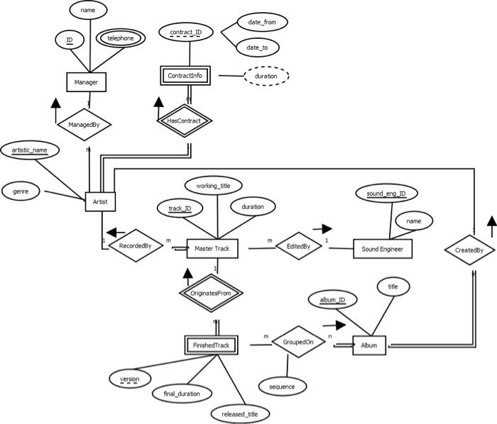 Solved Xcst 235 002 Lab2 Docx 1 Understanding The Eer Sc