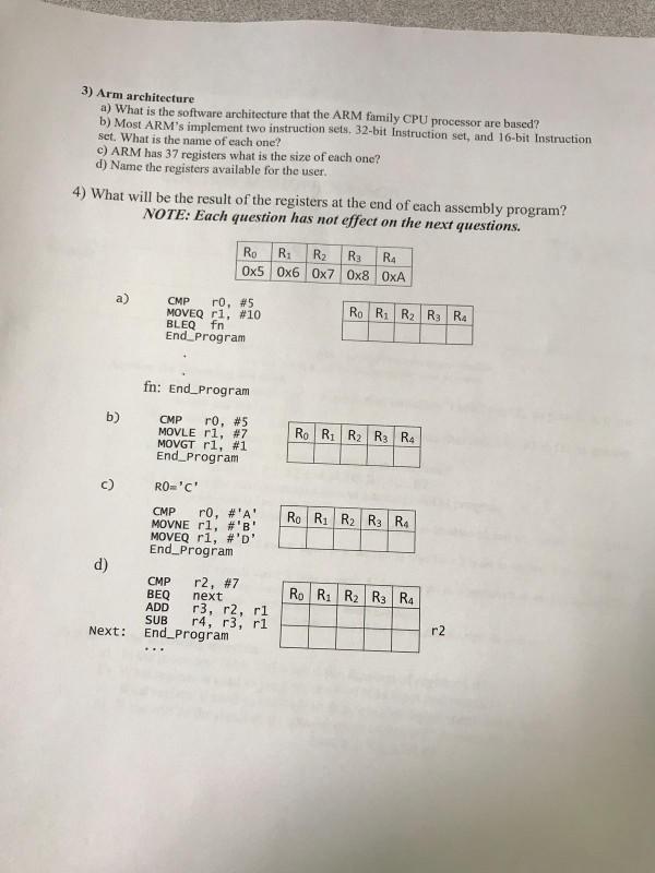 Arm Cpu Instruction Set