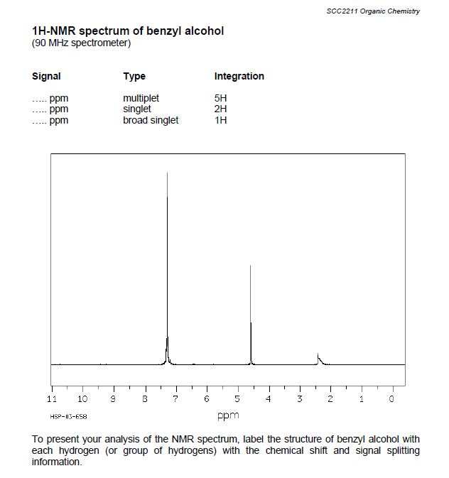 fb526443d187 Solved: SCC2211 Organic Chemistry 1H-NMR Spectrum Of Benzy ...