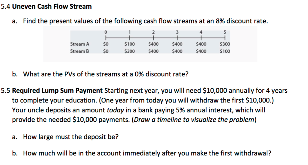 solved 5 4 uneven cash flow stream a find the present va