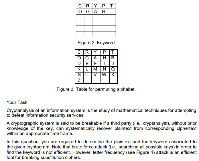 Cryptanalysis Of Substitution Ciphers: In This Que