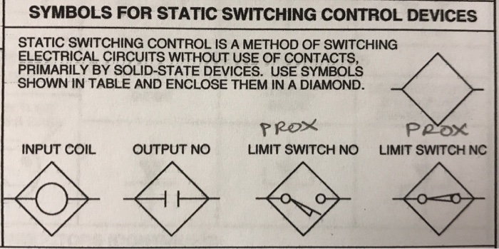 control logic diagram wire data schema u2022 rh mayasoluciones co