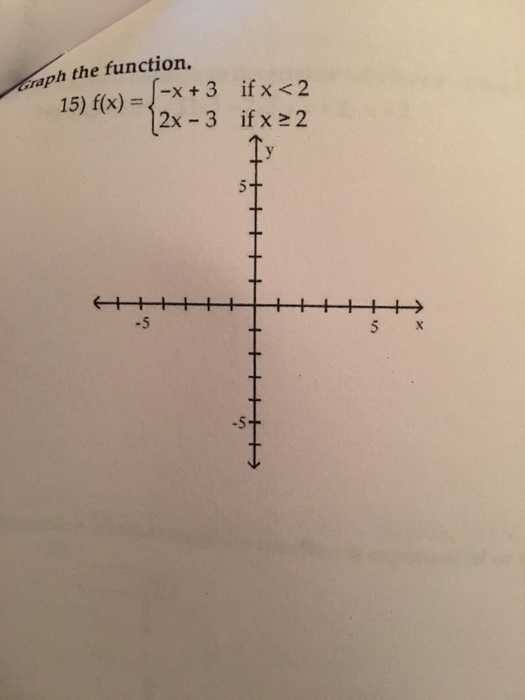 Solved: The Function F Is One-to-one. Find Its Inverse. 14...   Chegg.com