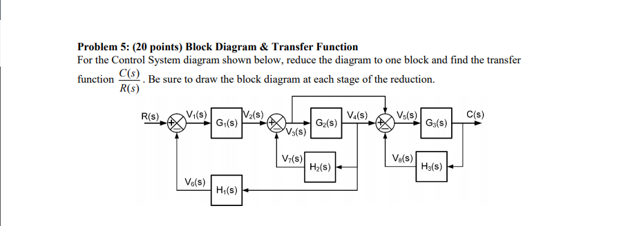 solved problem 5 (20 points) block diagram & transfer fu  problem 5 (20 points) block diagram & transfer function for the control system