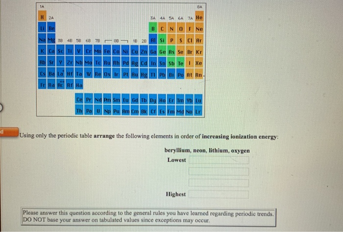 1A 84 H 2A Ge As Se Br Kr Pd Ag Cd In Sn Sb Te Xe At Rn Tb Using only the periodic table arrange the following elements in order of increasing ionization energy: beryllium, neon, lithium, oxygen Lowest Highest Please answer this question according to the general rules you have learned regarding periodic trends DO NOT base your answer on tabulated values since exceptions may occur