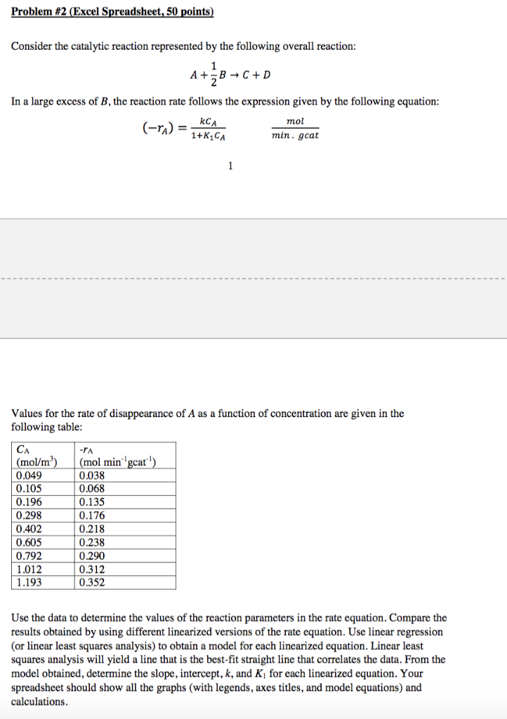 Problem 2 Excel Spreadsheet 50 Points Consider The Catalytic Reaction Represented By